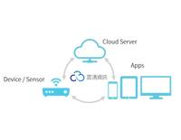 物聯網應用平台開發及代管