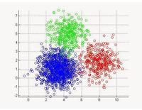 大數據分析程式撰寫-Jason hung