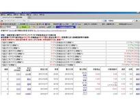 股神買點一股票操作績效-陳先生