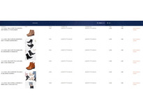 購物網站_產品上架清單-Jordan